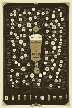 Beer_final_1028